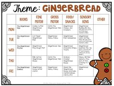 Tons of gingerbread themed activities for tot school, preschool, or kindergarten!