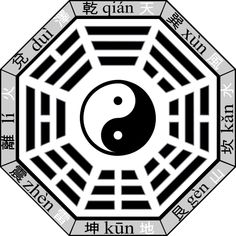 """The bagua (Chinese: 八卦; literally:""""eight symbols"""" ) are eight trigrams used in Taoist cosmology to represent the fundamental principles of reality, seen as a range of eight interrelated concepts. Each consists of three lines, each line either """"broken"""" or """"unbroken,"""" representing yin or yang, respectively. Due to their tripartite structure, they are often referred to as """"trigrams"""" in English. The trigrams are related to taiji philosophy, taijiquan and the wu xing, or """"five elements"""". The..."""