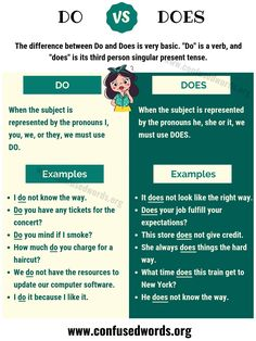 English Grammar Rules, Teaching English Grammar, English Writing Skills, English Vocabulary Words, English Phrases, Grammar And Vocabulary, English Idioms, Grammar Lessons, English Language Learning
