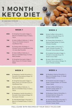 Keto Diet Menu: Keto Meal Plan for Beginners - Diet Plan & Diet Recipes Easy Keto Meal Plan, Ketogenic Diet Meal Plan, Ketogenic Diet For Beginners, Diet Meal Plans, Beginners Diet, Low Carb Meal Plan, Keto Snacks On The Go Ketogenic Diet, High Fat Keto Foods, Clean Meal Plan