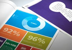 Clever way to make financial figures pop. BLP Annual Review by Curious Design