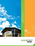 MBCI: Color Offerings and Information for Energy Efficient metal roofs