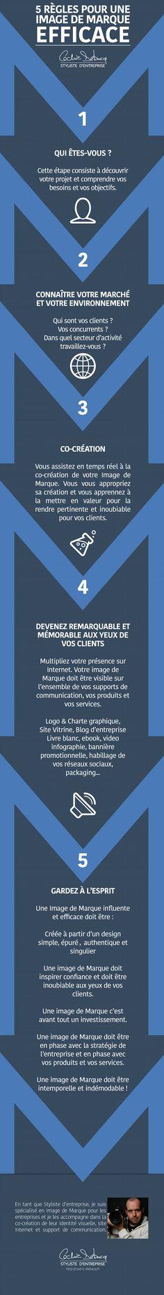 imageMarque-efficace Marketing Information, Marketing Data, Image Positive, Communication, Web Design, Client, Ui Inspiration, Community Manager, Business Branding
