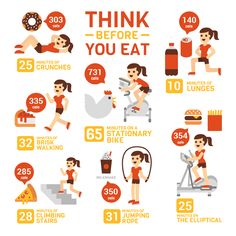 Think about what you are eating...