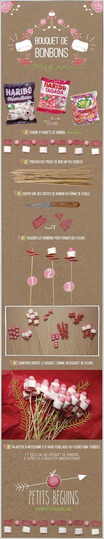 Bouquet de bonbons - DIY - Petits Béguins: