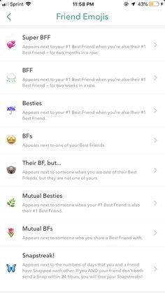 Snapchat Streak Emojis, Snapchat Icon, Snapchat Friend Emojis, Snapchat Names, Snapchat Text, Snap Friends, Friends Emoji, Snap Emojis, Emoji Combinations
