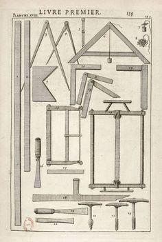 André Félibien's Des Principes de l'architecture (1676), more saws