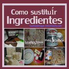 Cómo sustituír ingredientes-sustitutos y equivalencas