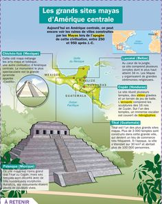Fiche exposés : Les grands site mayas d'Amérique centrale French Class, French Lessons, Spanish Language, French Language, French History, Grammar And Vocabulary, Inca, Learn French, Teaching