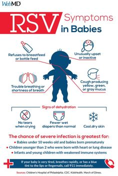 Respiratory syncytial virus (RSV) is a common, and very contagious, virus that infects the respiratory tract of most children before their second birthday. Nursing Tips, Ob Nursing, Nursing Programs, Nursing Board, Nursing Career, Family Nurse Practitioner, Pediatric Nurse Practitioner, Nursing School Notes, Nursing Schools