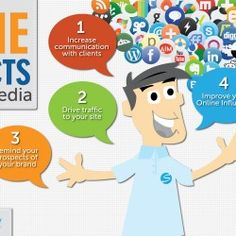 7 Side Effects of Social Media: 1. Increase communication with clients 2. Drive traffic to your site 3. Remind your prospects of your brand 4. Improve