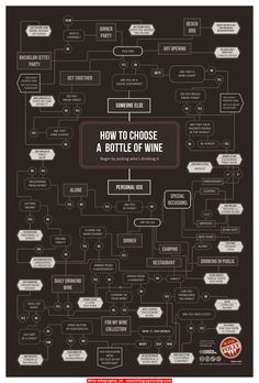 Wine Infographic 14 - http://infographicality.com/wine-infographic-14-2/