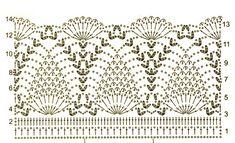 Patrones para Hacer Bolso con Punto Piñas Tejido al Crochet Thread Crochet, Crochet Doilies, Crochet Flowers, Crochet Stitches, Crochet Border Patterns, Crochet Necklace Pattern, Crochet Videos, Knitting, Crochet Edging Patterns