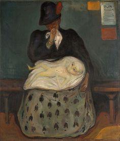 Inheritance - Edvard Munch