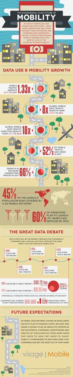 The Rising Cost Of Mobile Data For Enterprises (Visage Mobile, September 2012)