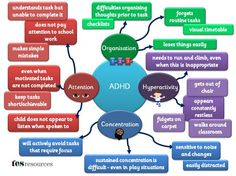 Pretty sure this is aimed at ADHD kids, but it is quite relevant to my life. Adhd Odd, Adhd And Autism, Asthma, Adhd Help, Attention Deficit Disorder, Adhd Strategies, Calendula Benefits, Dysgraphia, Adult Adhd