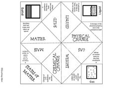 wk 13 States of Matter Cootie Catcher Fourth Grade Science, Primary Science, Science Chemistry, Middle School Science, Elementary Science, Physical Science, Science Classroom, Teaching Science, Science For Kids