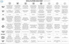 #SocialMedia Marketing Cheat Sheet For Facebook, Twitter, YouTube, Instagram, #Pinterest, Tumblr, Vine and GooglePlus - #infographic