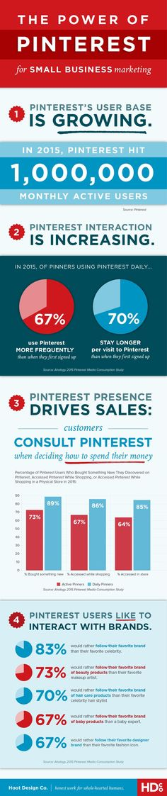 Marketing on Pinterest for small business offers huge opportunities to reach more customers and make more sales. Here are Pinterest statistics from 2016 in one infographic. | Hoot Design Co.