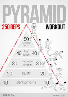 Dynamic Pyramid Workout - good to work into some weight lifting