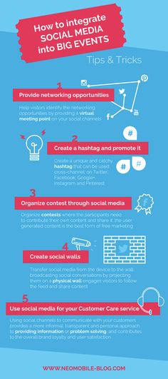 How to integrate Social Media into Big events #infografia #infographic #socialmedia #marketing