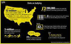 Help protect your child against bullying in school with these 8 tips for parents. Kids don't have to endure the pain and anxiety that being a victim of bullying can bring, and there are steps you can take to protect your child. Bullying Statistics, Bullying Facts, Stop Bullying, Anti Bullying, Cyber Bullying, Bullying Prevention, Down South, School Counselor, Secondary School