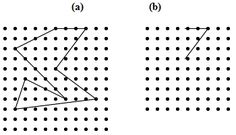 on the relationship between autobiographical memory and perceptual learning pdf