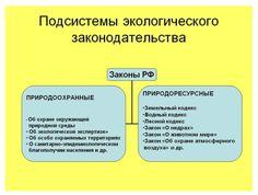 Экологический налог в РФ в 2016 году: Детальный обзор и способы расчета Читай больше http://yurface.ru/buhgalteriya/nalogi/ekologicheskij-nalog-stavka/