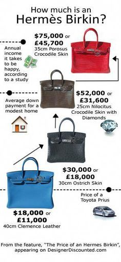 Hermès Birkin Prices  Hermeshandbags Birkin Bag Price 6424ddfc4792f
