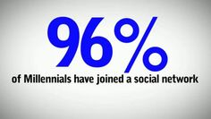 of Millennials have joined a Social Network. Affiliate Marketing, Online Marketing, Social Marketing, Revolution 2, Local Seo Services, Seo Company, Digimon, Social Media, Learning