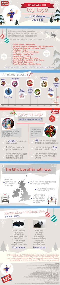 As decades pass and new generations emerge, trends come and go...But there's  one thing that remains in demand: toys!