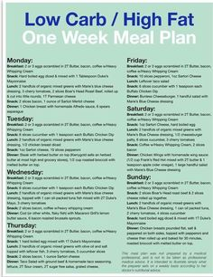 Diet Plan fot Big Diabetes - You Eat Low Carb What do you Eat Besides Bacon A Simple One-Week Low Carb Meal Plan One Week Meal Plan, Meals For The Week, 1200 Calorie Diet Meal Plans, Low Carb Diet Plan, Diet Plans, Keto Diet Plan Menu, Weekly Meal Plans, Atkins 40 Meal Plan, Ketogenic Diet Meal Plan