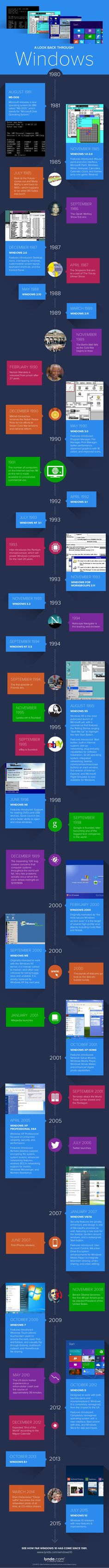 A look back through windows #INFOGRAPHIC #MICROSOFT