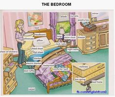 English for beginners: The Bedroom        Repinned by Chesapeake College Adult Ed. We offer free classes on the Eastern Shore of MD to help you earn your GED - H.S. Diploma or Learn English (ESL).  www.Chesapeake.edu