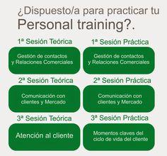 Sage Crm: ¿Dispuesto/a para practicar tu Personal training?.