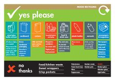 Recycling Signage - by The Good Folk