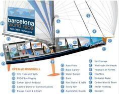 Barcelona World Race IMOCA Open 60
