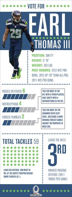 This is why you should send Earl Thomas to the Pro Bowl