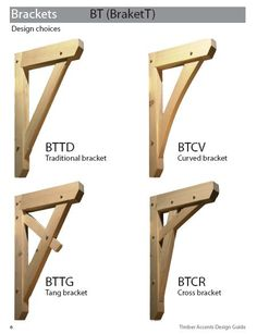 Details About Wood Canopy Porch Door Awning 1500 Mm Panel