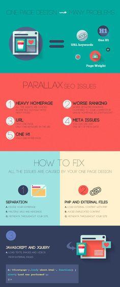 #SEO : Comment optimiser une page en Parallaxe ?