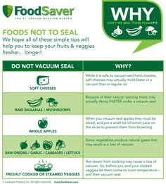 General Questions Food Science and Safety Product FAQs is part of General Questions Food Science And Safety Product Faqs - FoodSaver Product FAQs Why vacuum package Why does my vacuum packaged meat turn brown Is it safe Food Saver Vacuum Sealer, Dehydrated Food, Food Safety, Safety Tips, Food Science, Preserving Food, Food Storage, Storage Area, Food Items