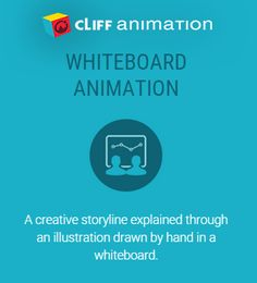 #Whiteboard #Animation By Cliff Technologies.