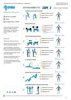 Día 3. Entrenamiento de pecho y abdomen. MundoNutrición.es
