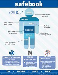 Safebook - online guidelines