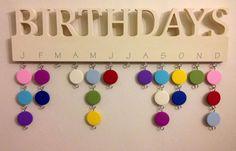Cream birthday board