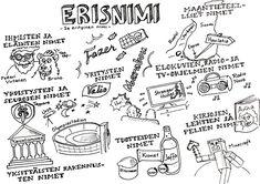 Learn Finnish, Language, Bullet Journal, Classroom, Teacher, Education, Learning, School, Grammar
