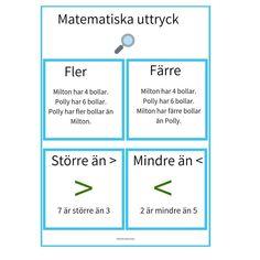 🔎 MATEMATISKA ORD 🔍 Att ta sig an matematiska uttryck är för många andraspråkselever en svår utmaning. Som stöd för detta har jag skapat… Swedish Language, Work Hard, Preschool, Knowledge, Classroom, Teaching, Education, Barn, Sayings