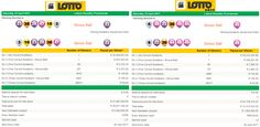 Latest #SouthAfricanLottoResults & #SouthAfricanLottoplusResults| 22 April 2017  http://www.onlinecasinosonline.co.za/online-lottery-directory/lottery-results-south-africa/south-african-lotto-lotto-plus-result-22-april-2017.html