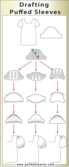 Three ways to draft a puffed sleeves pattern. - Puffed Sleeves -Three ways to draft a puffed sleeves pattern. - Puffed Sleeves -Three ways to draft a puffed sleeves pattern. Sewing Hacks, Sewing Tutorials, Sewing Projects, Sewing Tips, Dress Tutorials, Pattern Drafting Tutorials, Techniques Couture, Sewing Techniques, Pattern Cutting