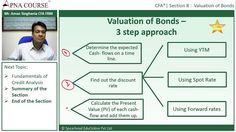 Learn the steps involved in valuation of bonds...  Learn more concepts related to CFA here.  https://www.apnacourse.com/course/cfa-1